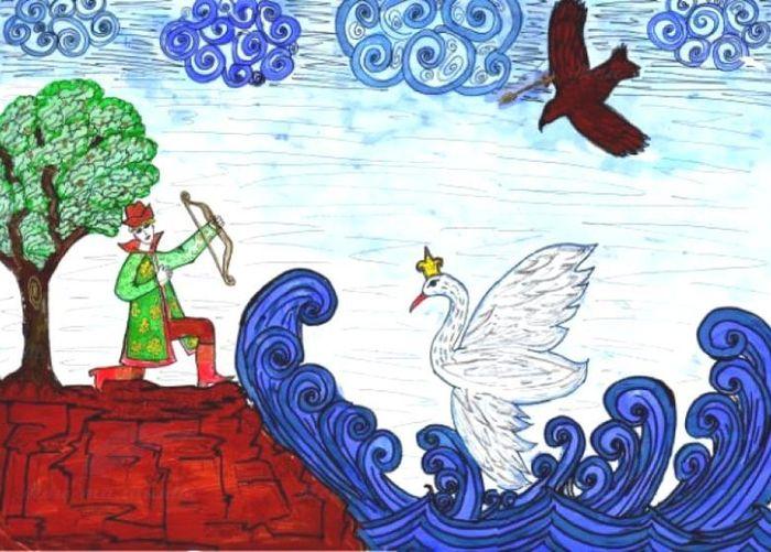 Рисунок к сказке о царе салтане картинки