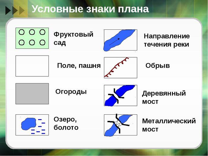 картинки условные знаки
