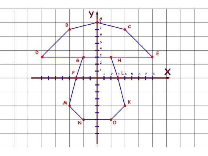 чертим по координатам картинки проще