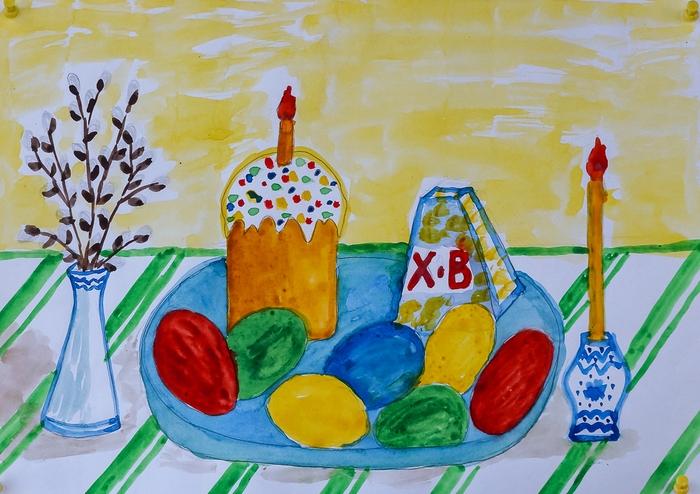 Ребенку нарисовать картинки к пасхе