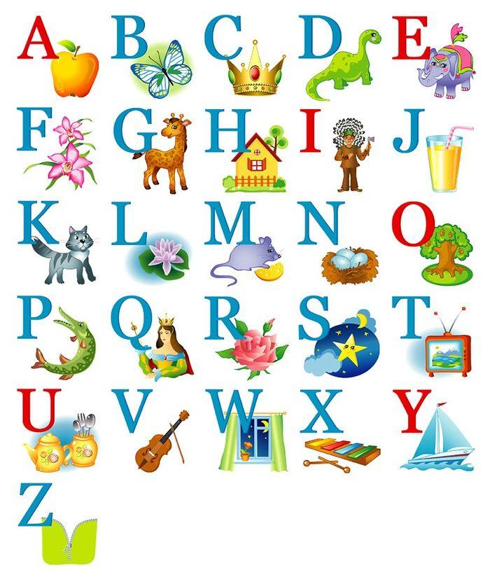Детский английский алфавит детский с картинками
