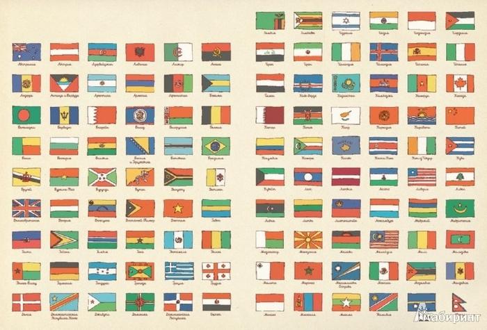 Рисунки флаги мира
