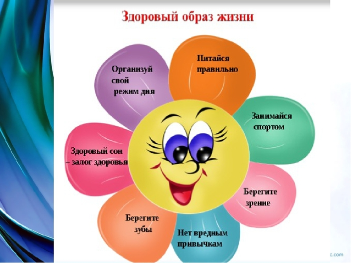 Рисунок здоровый образ жизни 1 класс для детей в школу