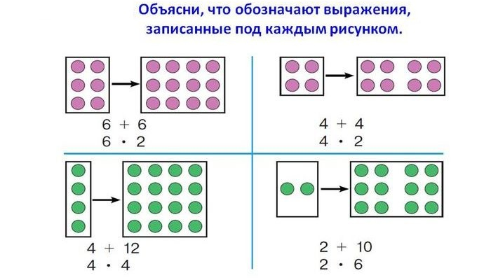 Задачи по математике с числами и решениями решение задач по химии рудзитис