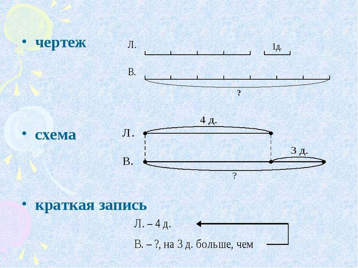 Как решить схематический рисунок к задаче решение задач из варианта 144 ларин