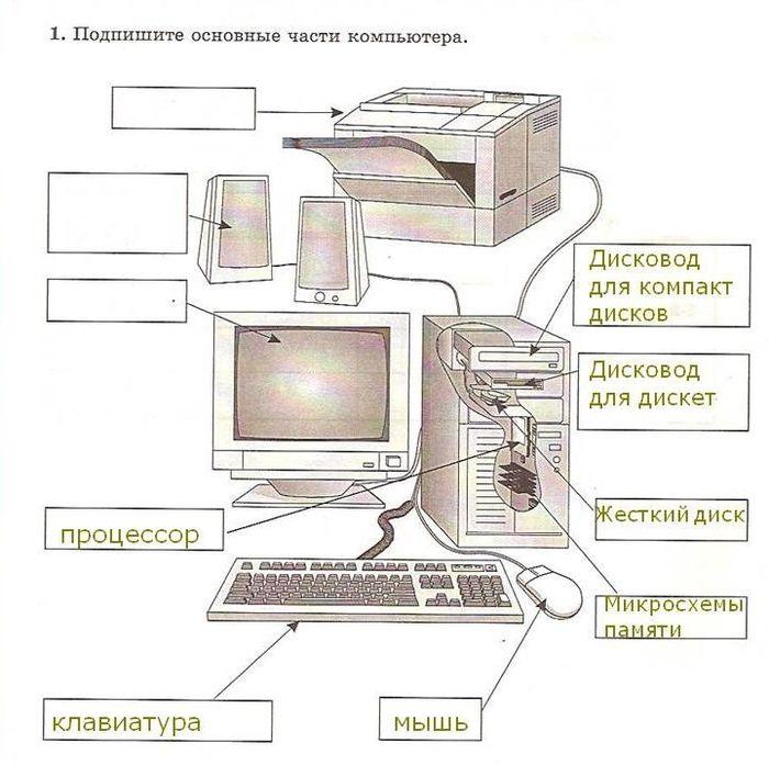 в картинках составляющие компьютера