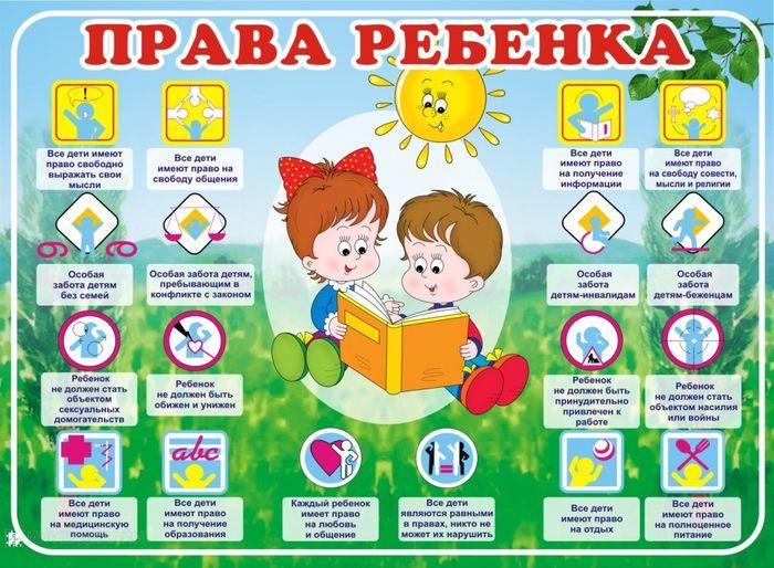 Права и обязанности в детском саду в картинках