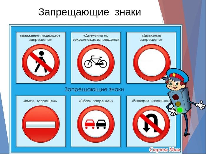 Дорожные знаки для детей картинки с названием