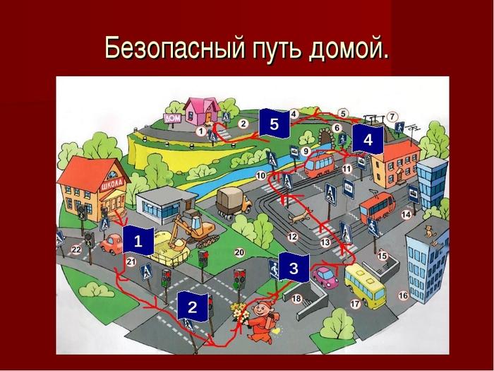 Картинка путь до школы